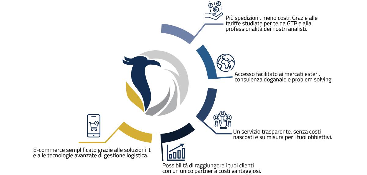 infografica-broker